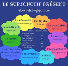 Learn French For Adults Esl Printing Sculpture Nervous System French Basics, Ap French, Study French, French Verbs, French Grammar, French Phrases, French Language Lessons, French Language Learning, French Lessons