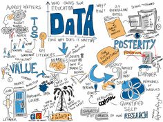 #etmooc @audreywatters asks 'Who Owns Your Education Data (and Why Does It Matter?)' | Flickr - Photo Sharing!