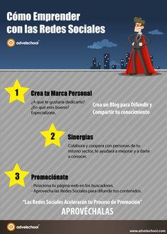 Cómo emprender con redes sociales. Infografía en español. #CommunityManager