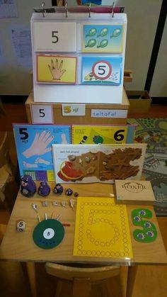 In de klas bezig zijn met cijfers》 Teltafel gezien via facebook》kleuterwereld