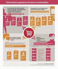 Claves para conquistar al nuevo consumidor #infografia #infographic #marketing