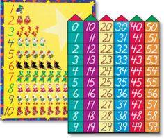 Abeka number charts