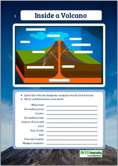 The parts of a volcano | Inside a volcano | Label a volcano diagram
