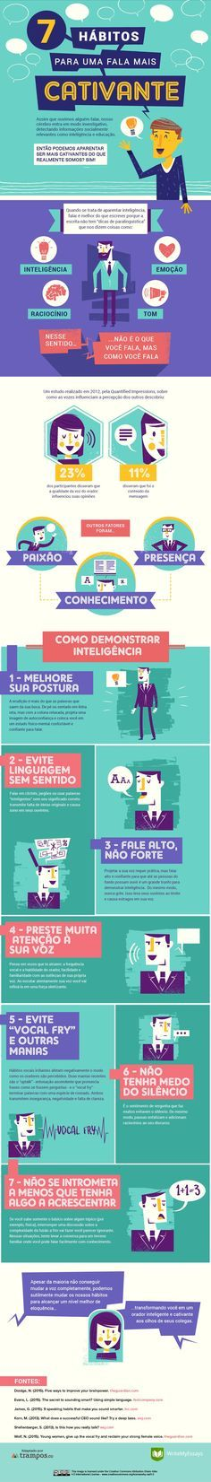 7 Speaking Habits That Will Make You Sound Smarter Infographic - e-Learning Infographics