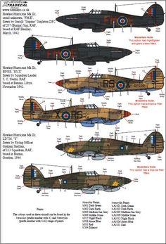 Xtradecal Item No. X32063 - Hawker Hurricane Mk.IIc Pt.2 Review by Brett Green