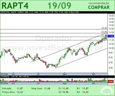 RANDON PART - RAPT4 - 19/09/2012 #RAPT4 #analises #bovespa