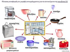 Κουζινικά