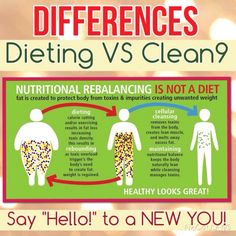 Differences dieting vs clean 9