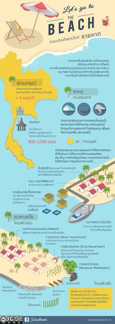Let's go to the beach ก่อนเมืองไทยจะไม่มีชายหาด ทะเลกลายเป็นช้อยส์หลัก ของใครหลายคน แต่ไม่ต้องงงถ้าไม่กี่ก้าว เท้าก็แช่น้ำ ความเป็นจริงแล้วทรายจะถูกธรรมชาติ พัดพาไป และจะกลับมา say hello ใหม่ในอีกฤดู แต่ทว่ากลับถูกผู้คนขวางกั้น จนอาจไม่มีที่ว่างสำหรับเก้าอี้ผ้าใบสีรุ้งอีกต่อไป  #หาดทราย #ชายหาด #หาดสั้น #ทราย #หาด #ทะเล #พัทยา #การกัดเซาะชายฝั่ง #กัดเซาะ #ชายฝั่ง #รุกล้ำชายหาด #ทะเลไทย