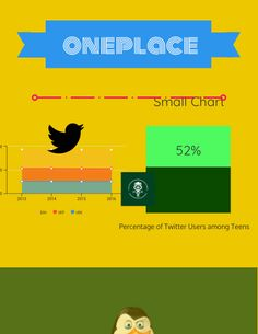 Click on the image to view the high definition version. Create infographics at http://venngage.com