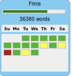 Zweite Woche beim Nanowrimo Bar Chart, Periodic Table, Father, Pai, Periodic Table Chart, Periotic Table, Bar Graphs, Dads