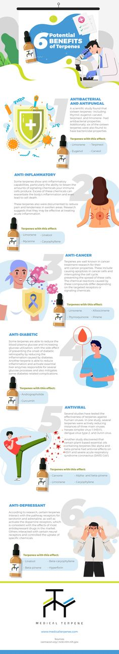 Medical Research, Data Visualization, Plant Based, Benefit, Health Care, Remedies, Essential Oils, Herbs, Health Infographics