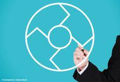4 Benefits of a Circular Economy Circular Economy, Sustainability, Benefit, Branding, Peace, Brand Management, Identity Branding, Sobriety, Sustainable Development