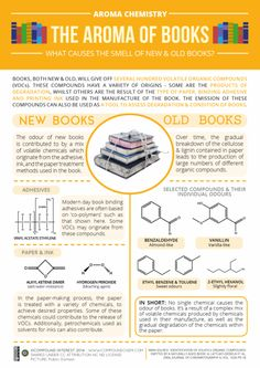 The Chemistry Behind the Smell of Old Books: Explained with a Free Infographic http://www.openculture.com/2014/10/the-chemistry-behind-the-smell-of-old-books-explained-with-a-free-infographic.html?utm_campaign=crowdfire&utm_content=crowdfire&utm_medium=social&utm_source=pinterest