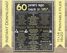 Printable Birthday Facts ~ Instant download 1917 printable 100th birthday chalkboard style