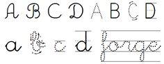 Letras en gran tamaño  guia para la adquisición de las letras