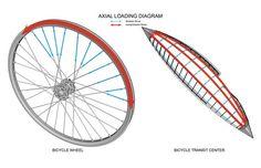 Union Station Bicycle Transit Center,diagram 01
