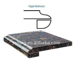 Image Detail For Ogee Bullnose Edges Countertop Granite Laminated