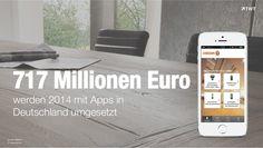 Zahl des Tages: 717 Millionen Euro #App-Umsatz in #Deutschland