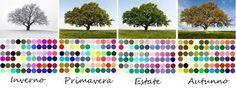 teoria del colore trucco - Cerca con Google