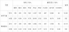 """""""부산특구 신성장 시대로"""" 송한욱 신임 부산연구개발특구본부장"""