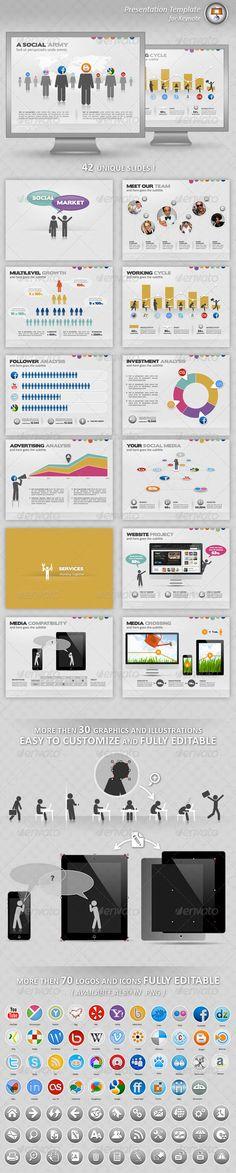 Social Market Keynote Presentation #PresentationDesign #Presentation #Multimedia