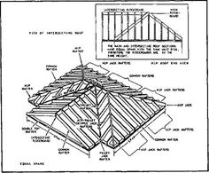 Hip and valley roof design google search holtsfield for Hip roof advantages and disadvantages