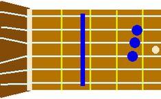 Hlavní kytarové akordy - výuka