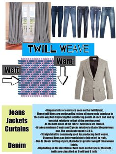 Twill Weave   Description Fashion Terminology, Fashion Terms, Types Of Fashion Styles, Textiles, Exam Revision, Fibre And Fabric, Fashion Dictionary, Fashion Vocabulary, Fabric Manipulation