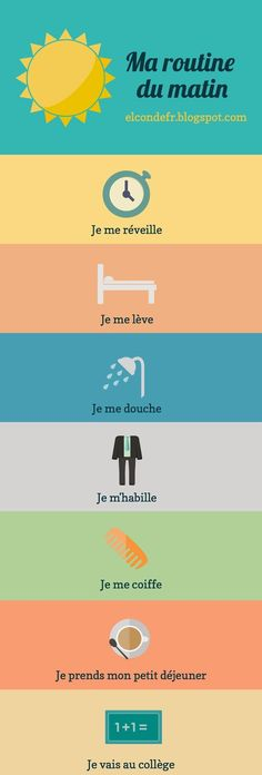 French vocabulary for morning routine. French Verbs, French Grammar, French Phrases, French Language Lessons, French Language Learning, French Lessons, Gcse French, Study French, French Revision