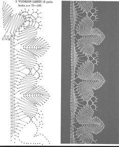 Album Archive - Kortelahti, E. Bobbin Lace Patterns, Embroidery Patterns, Irish Crochet, Crochet Lace, Bobbin Lacemaking, Crochet Books, Diy Headband, Needle Lace, Knitting Charts