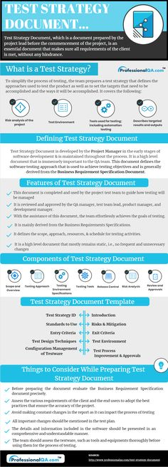 important documents An important document Test Strategy Document makes sure all requirements of the client are met without any hindrance during STLC. Software Testing, Software Development, Test Strategy, Test Plan, Risk Analysis, Process Improvement, Business Requirements, Make Sure, Life Cycles