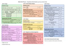 The full list of equations needed for AQA Physics GCSE (Seperate award and trilogy). The equations are all on one sheet divided into topic area and in pretty coloured boxes! The equations needed to be learnt, and those given in the exam, are clearly in. Emotional Pain, Emotional Healing, Gcse Physics, Physics Revision, Gcse Revision, Learn Physics, Gcse Science, Gcse Math, Revision Notes