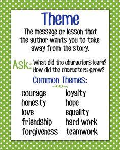 75 Elements Of Literature Ideas Teaching Reading School Reading Reading Classroom