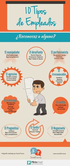 Mi pequeños aportes: Diez tipos de trabajadores.  Aquí les dejo una infografía con 10 tipos de trabajadores que podemos encontrar en nuestro lugar de trabajo. #RRHH #Empleo #Infografia