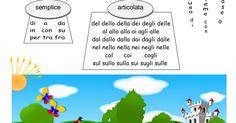 mappa-preposizione.pdf