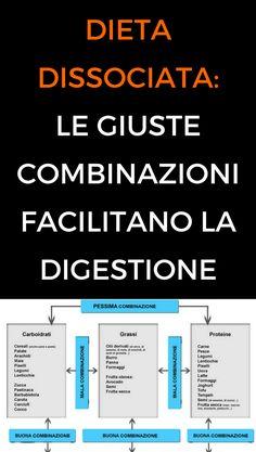#perderepeso #dietadissociata #salute #animanaturale