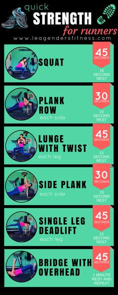Quick Strength for Runners — Lea Genders Fitness Welcome to another edition of Workout Wednesday! Each week I share a new strength training or running workout. This week I put together a quick circuit that inc Fitness Workouts, Fitness Motivation, Lower Ab Workouts, Running Workouts, At Home Workouts, Running Training, Running Tips, Training Schedule, Runners Motivation