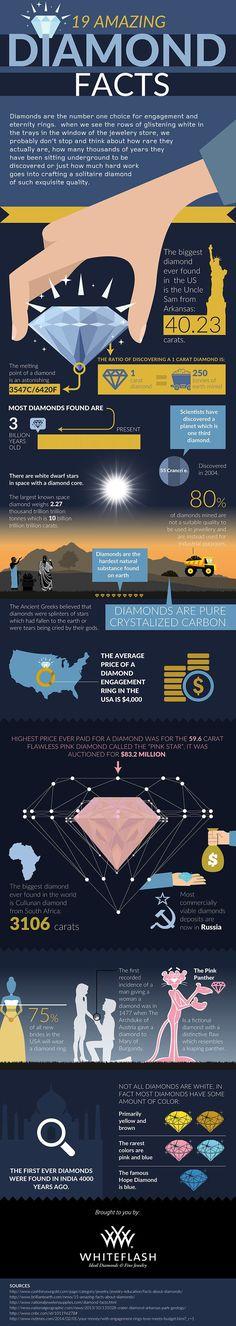 19 amazing diamond facts #AmazingFacts