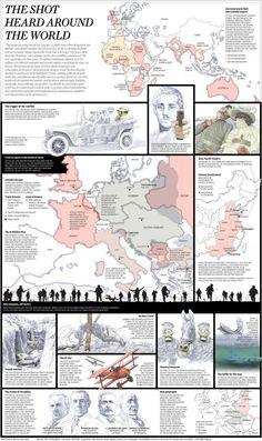 Isto é Jornalismo Visual - Centenário da Primeira Guerra Mundial