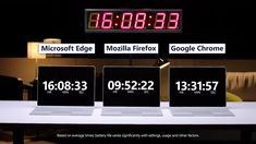 New Browser Test Puts Microsoft Edge on Top for Battery Life, but Do Users Care?: Microsoft's Edge has powered ahead with a battery life of…