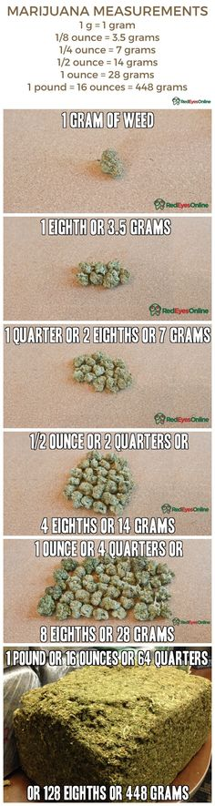 Select Weight Unit Amount GramKilogramOuncePound Grams: Kilograms: Ounces: Pounds: Even the most seasoned marijuana smokers can sometimes get hung up on weed measurements. For the newcomers to this industry, it can often feel like you need a degree in mathematics to be able to properly express to the clerk at the dispensary how much weed …