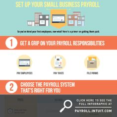 Setting up your Small Business payroll in four steps.