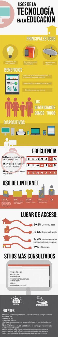 #Infografía sobre Usos de la Tecnología en la Educación. Cómo podemos usarla. Algunas ideas del uso de las TIC.