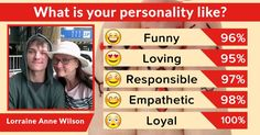 What is your personality like?