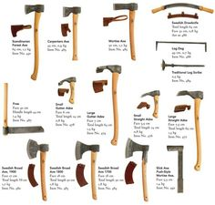 Cabin building tools