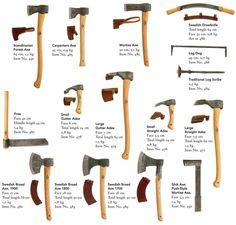 Log building tools