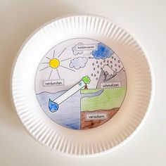~ Water cycle on a paper plate ~ A few weeks ago I showed you the water cycle that I created on the computer . - Science Education - ~ Water cycle on a paper plate ~ A few weeks ago I showed you the water cycle that I created on the computer … - The Computer, Computer Science, Science Education, Science Experiments, Primary School, Elementary Schools, Water Cycle Activities, Paper Plates, Special Education