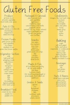 ~Gluten Free foods~I'm going to try going gluten free to see if it helps me at all!