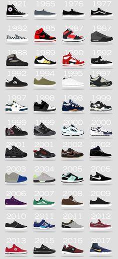 de02cfc73694 16 Best Sneakers images